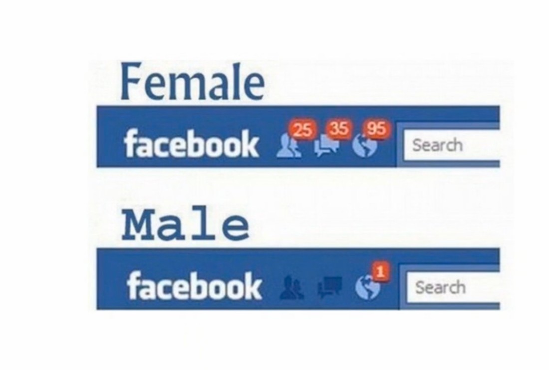 Man-Female-Facebook